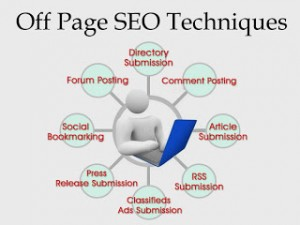SEO Made Simple Part 2 – Off Page/Site Factors