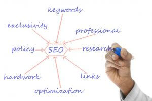 SEO Service in Leicestershire from Buzz