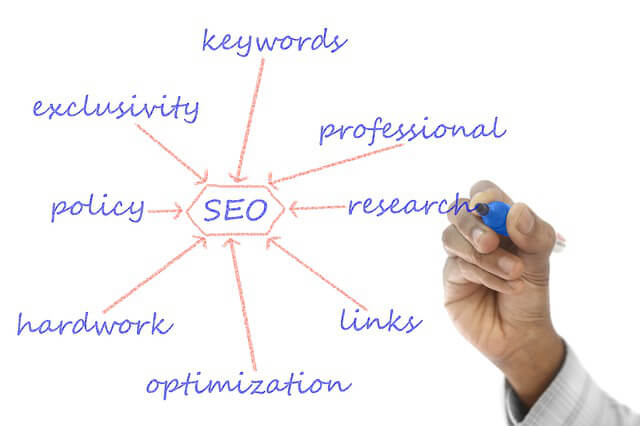 SEO Service in in Leicestershire